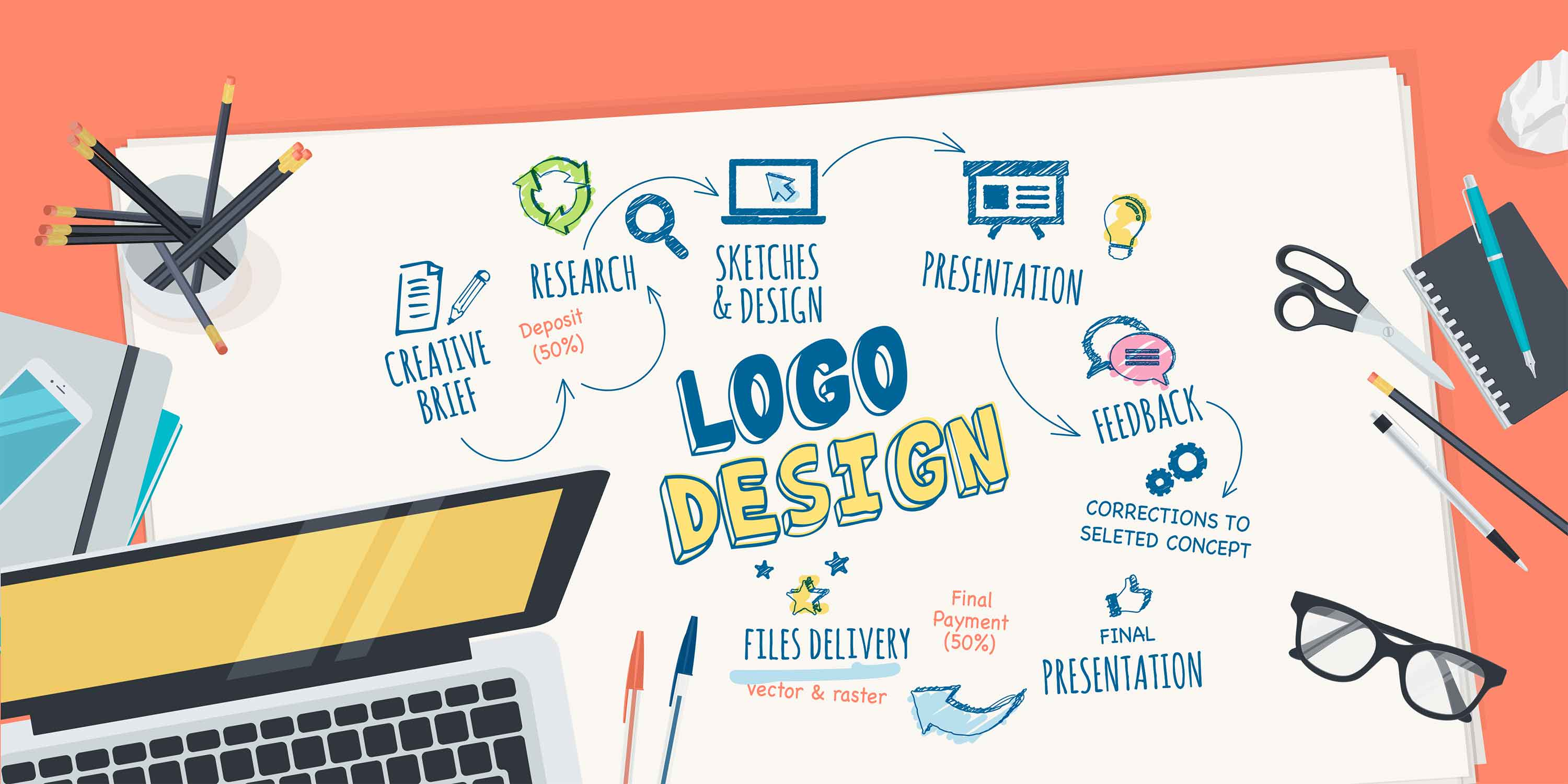 Five Trends in Logo Design for 2018